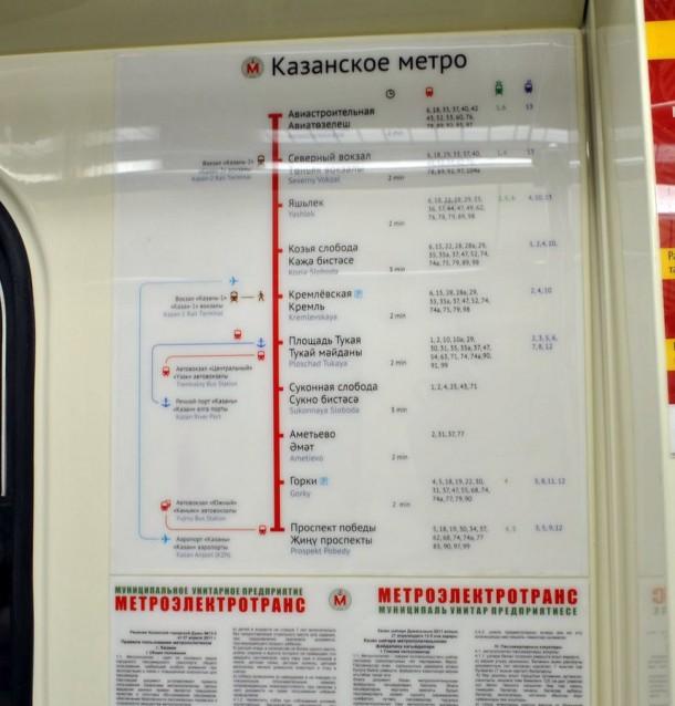 Схема Казанского метрополитена