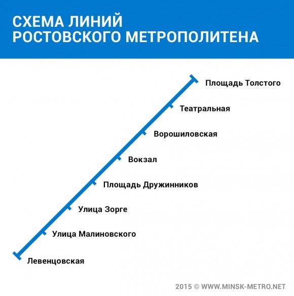 Схема Ростовского метрополитена